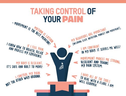 Control Your Pain