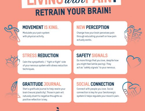 Living with Pain? Retrain Your Brain!